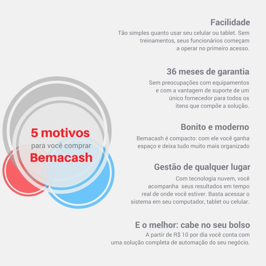 5 motivos Bemacash (3).jpg